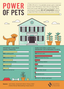 Power of Pets