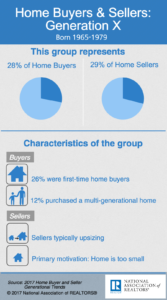 2017 Home Buyers & Sellers – Generation X