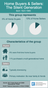 2017 Home Buyers & Sellers – The Silent Generation