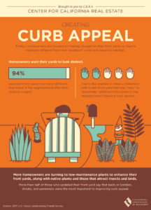 Creating Curb Appeal…