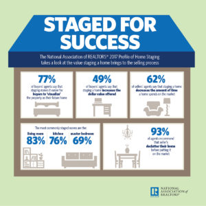 Staged For Success – The Value in Staging