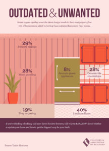 Outdated and Unwanted | Homebuyers want the latest design trends, but…